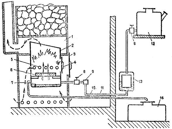 Схема применения горелки с