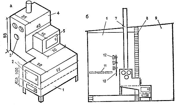 печь; б - схема применения