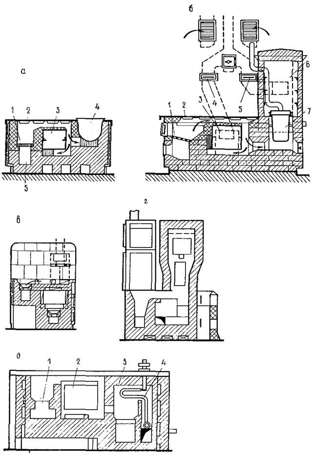 4 - водогрейный котел;