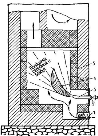 Схема установки горелки в