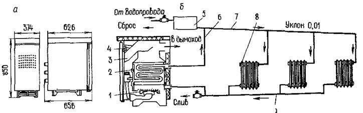 б - схема подключения к