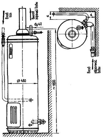 Установка водонагревателя АГВ-