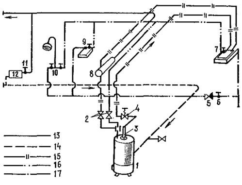 Схема отопления и горячего