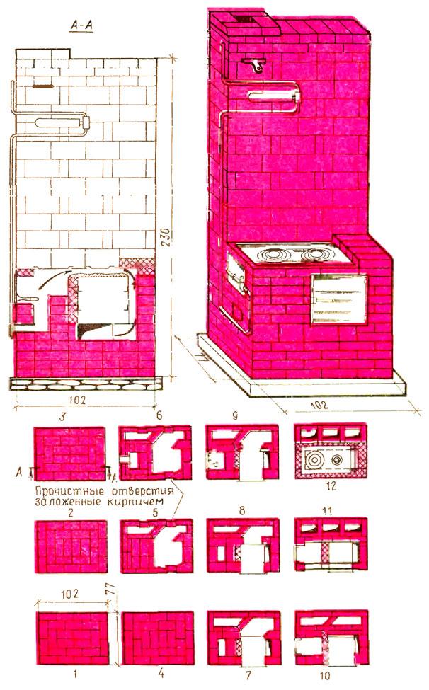 Кухонная кирпичная плита